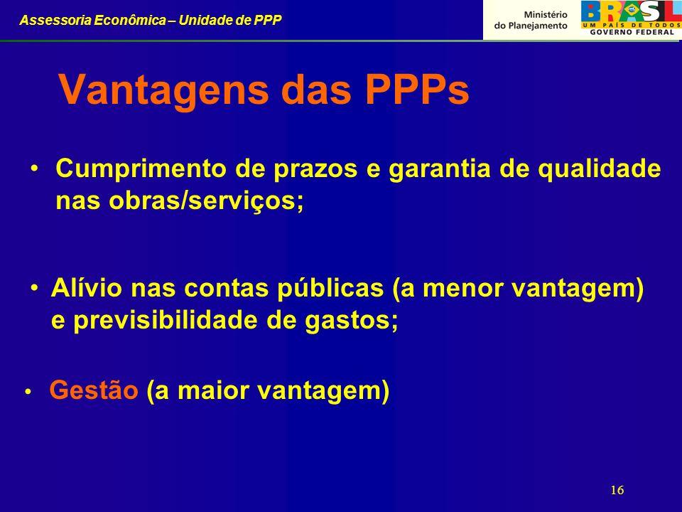 Assessoria Econômica – Unidade de PPP 16 Vantagens das PPPs Cumprimento de prazos e garantia de qualidade nas obras/serviços; Alívio nas contas públic