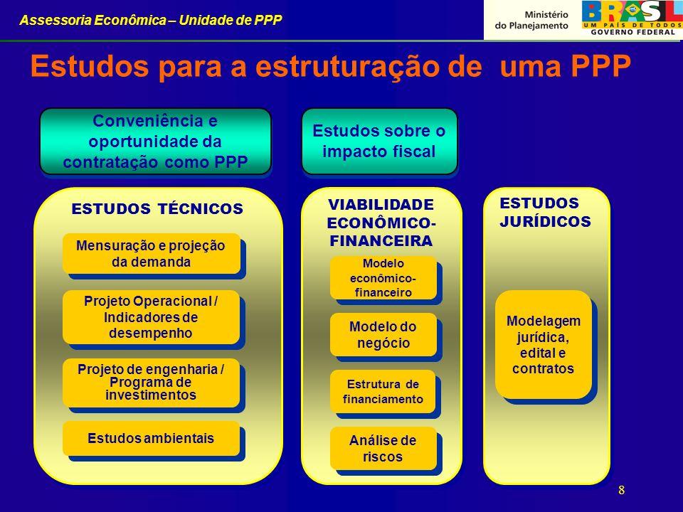 Assessoria Econômica – Unidade de PPP 8 ESTUDOS JURÍDICOS ESTUDOS TÉCNICOS VIABILIDADE ECONÔMICO- FINANCEIRA Projeto de engenharia / Programa de inves