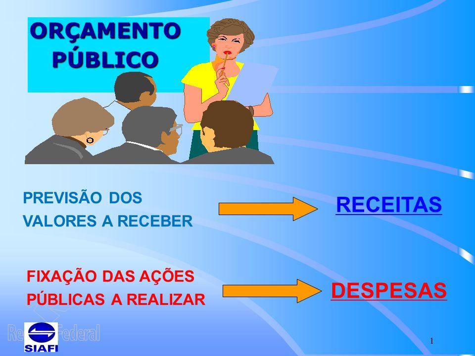 1 ORÇAMENTO PÚBLICO FIXAÇÃO DAS AÇÕES PÚBLICAS A REALIZAR PREVISÃO DOS VALORES A RECEBER RECEITAS DESPESAS