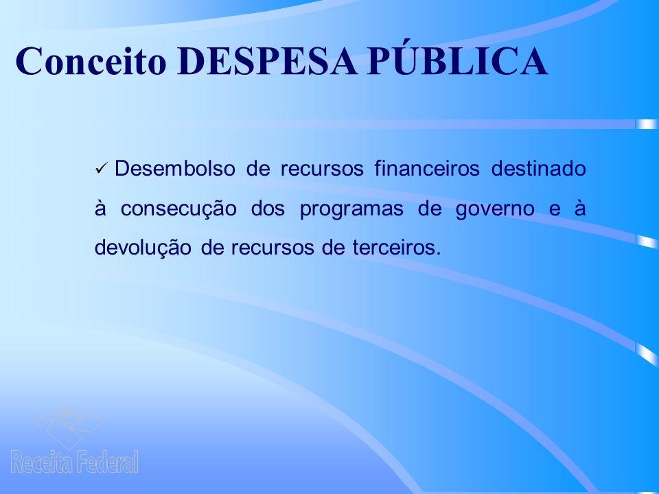 Conceito DESPESA PÚBLICA Desembolso de recursos financeiros destinado à consecu ç ão dos programas de governo e à devolu ç ão de recursos de terceiros.
