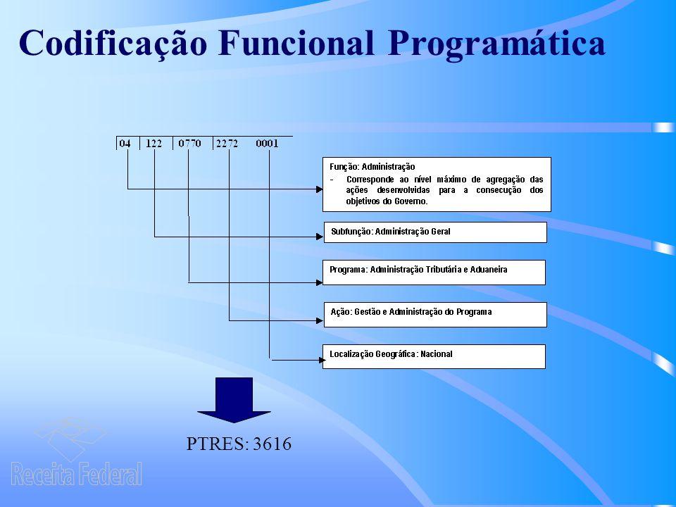 Codificação Funcional Programática PTRES: 3616