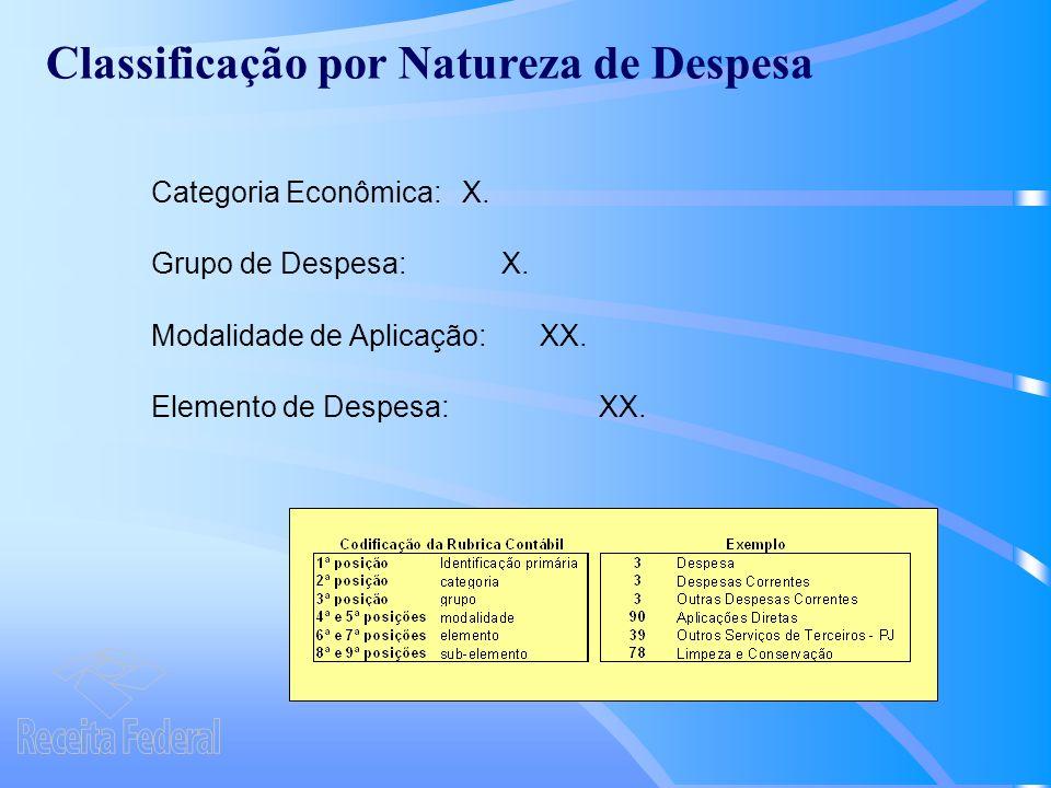 Classificação por Natureza de Despesa Categoria Econômica: X.
