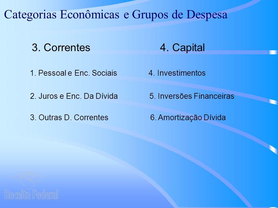 Categorias Econômicas e Grupos de Despesa 3.Correntes 4.