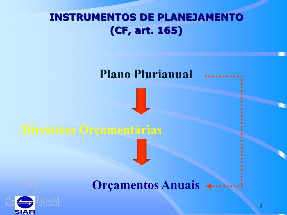 3 INSTRUMENTOS DE PLANEJAMENTO (CF, art.