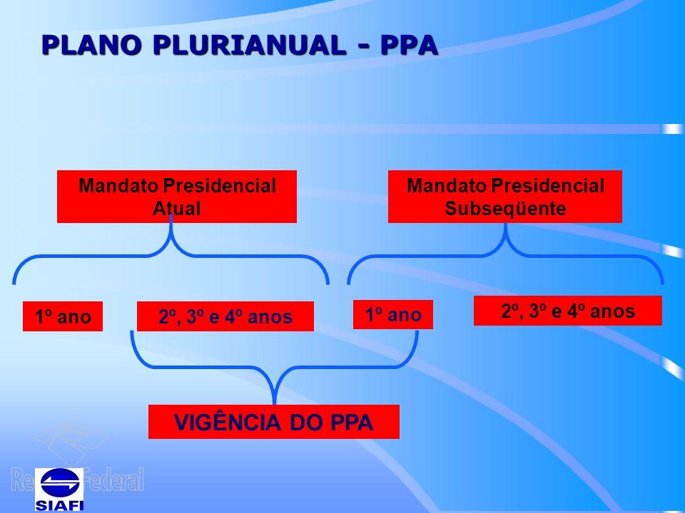 1º ano2º, 3º e 4º anos 1º ano 2º, 3º e 4º anos VIGÊNCIA DO PPA Mandato Presidencial Atual Mandato Presidencial Subseqüente PLANO PLURIANUAL - PPA