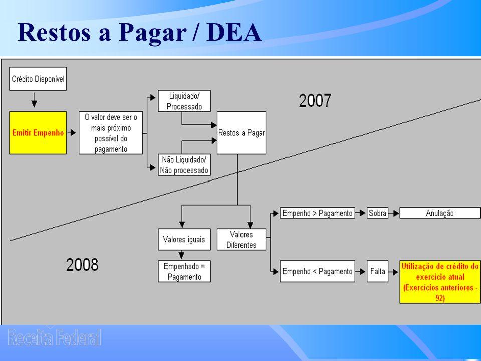 Restos a Pagar / DEA