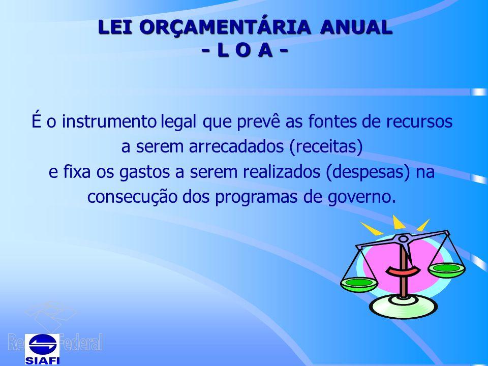 LEI ORÇAMENTÁRIA ANUAL - L O A - É o instrumento legal que prevê as fontes de recursos a serem arrecadados (receitas) e fixa os gastos a serem realizados (despesas) na consecução dos programas de governo.