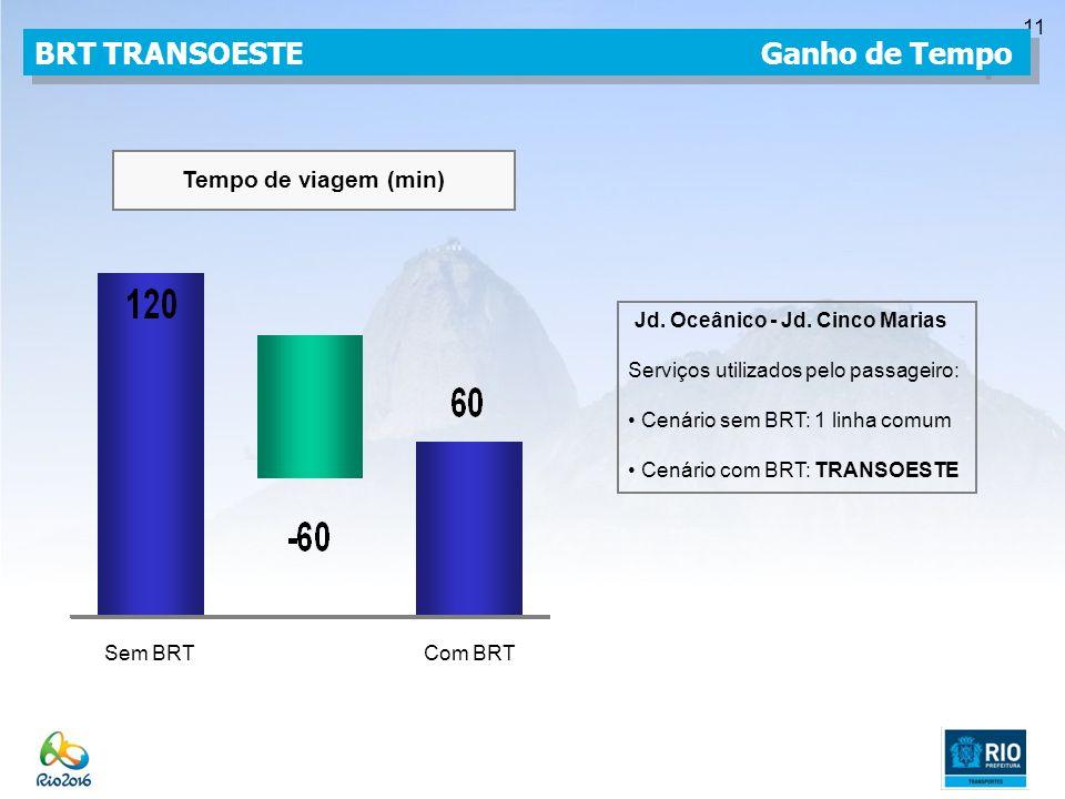 11 BRT TRANSOESTE Ganho de Tempo Jd.Oceânico - Jd.
