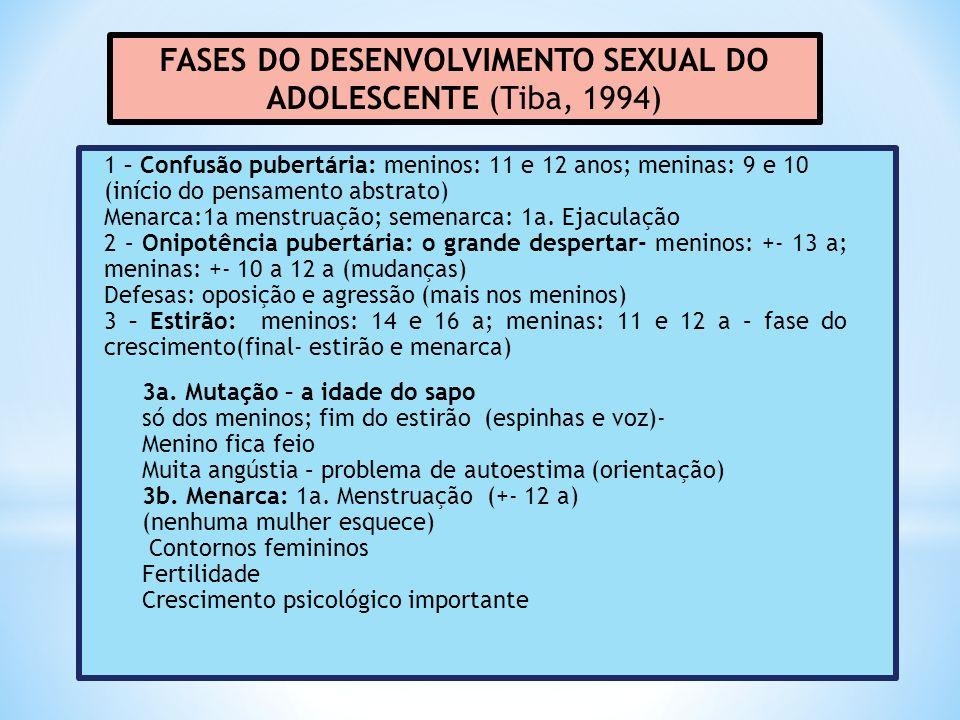 FASES DO DESENVOLVIMENTO SEXUAL DO ADOLESCENTE (Tiba, 1994) 1 – Confusão pubertária: meninos: 11 e 12 anos; meninas: 9 e 10 (início do pensamento abst