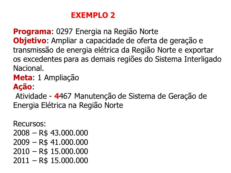 Programa: 0297 Energia na Região Norte Objetivo: Ampliar a capacidade de oferta de geração e transmissão de energia elétrica da Região Norte e exporta