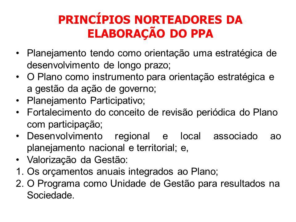 ETAPAS DE ELABORAÇÃO DO PPA 1.Definição da metodologia de elaboração e estruturação do Plano; 2.Adequação do órgão coordenador à atividade de elaboraç