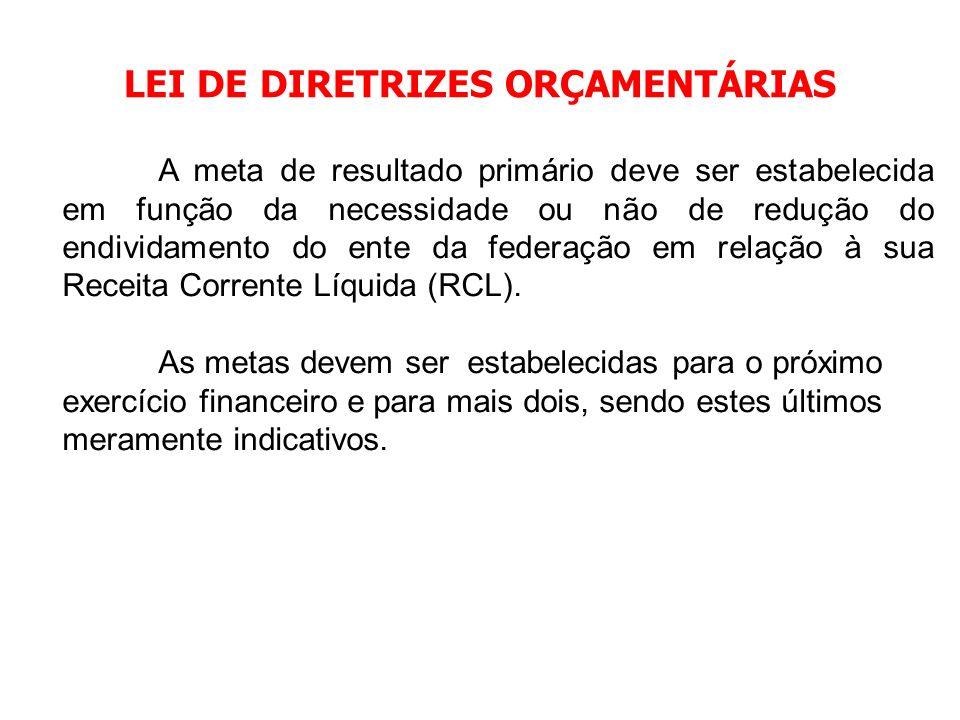 Receitas não-financeiras Receitas arrecadadas no exercício (-) receitas de operações de crédito (-) receitas de privatização (-) receitas de aplicaçõe