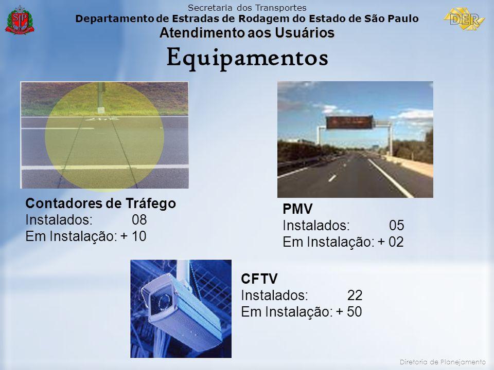 Secretaria dos Transportes Departamento de Estradas de Rodagem do Estado de São Paulo Atendimento aos Usuários Diretoria de Planejamento Equipamentos