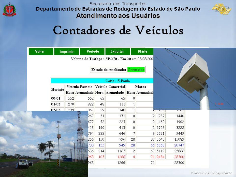 Secretaria dos Transportes Departamento de Estradas de Rodagem do Estado de São Paulo Atendimento aos Usuários Diretoria de Planejamento Contadores de