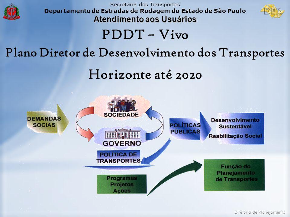Secretaria dos Transportes Departamento de Estradas de Rodagem do Estado de São Paulo Atendimento aos Usuários Diretoria de Planejamento PDDT – Vivo P