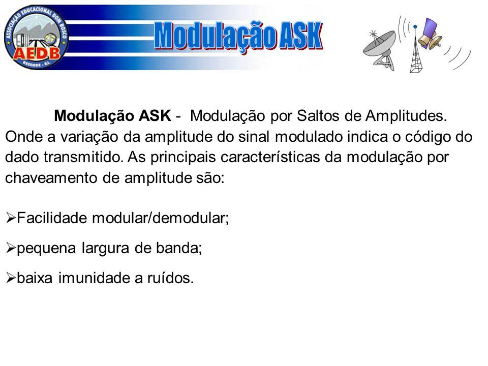 Modulação ASK - Modulação por Saltos de Amplitudes. Onde a variação da amplitude do sinal modulado indica o código do dado transmitido. As principais
