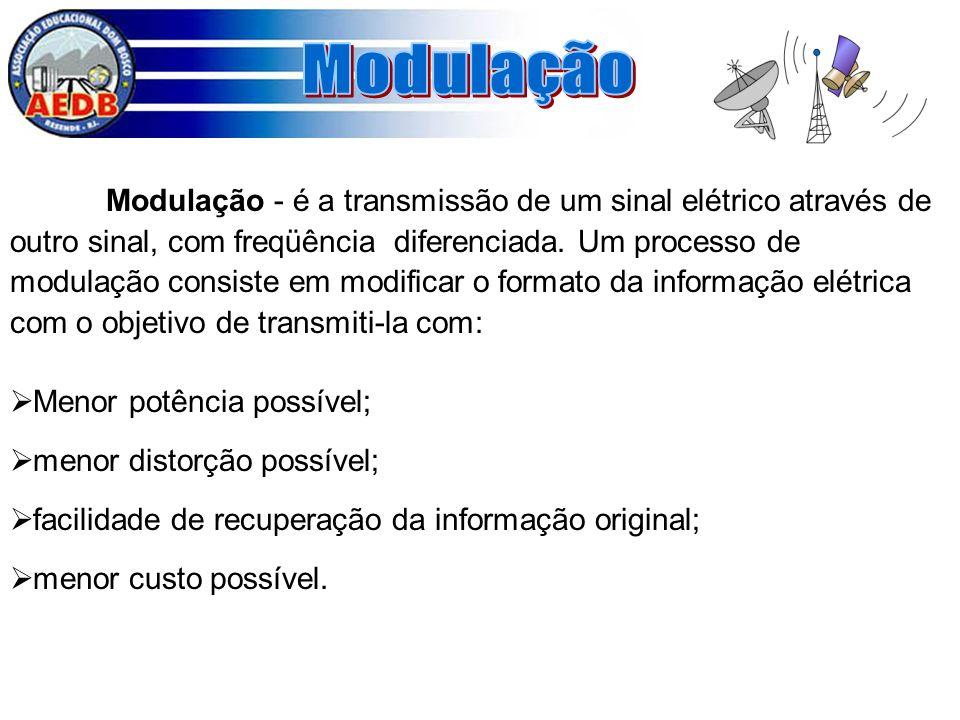 Modulação - é a transmissão de um sinal elétrico através de outro sinal, com freqüência diferenciada. Um processo de modulação consiste em modificar o