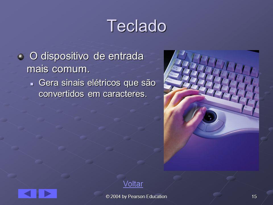 15© 2004 by Pearson Education Teclado O dispositivo de entrada mais comum.