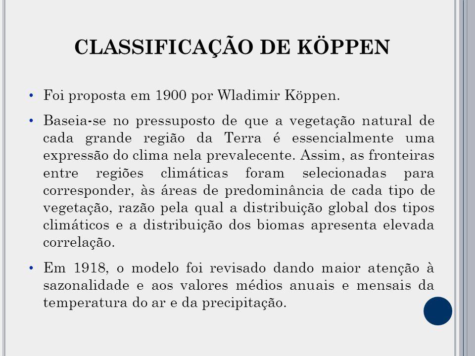 CLASSIFICAÇÃO DE KÖPPEN Foi proposta em 1900 por Wladimir Köppen.