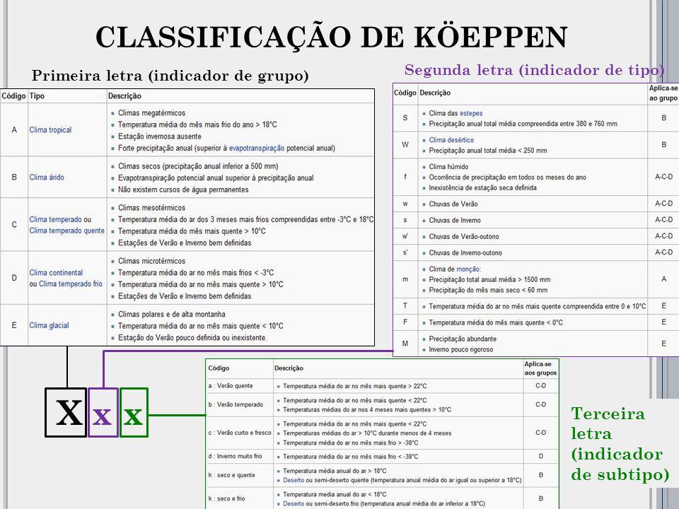 CLASSIFICAÇÃO DE KÖEPPEN X x x Primeira letra (indicador de grupo) Segunda letra (indicador de tipo) Terceira letra (indicador de subtipo)