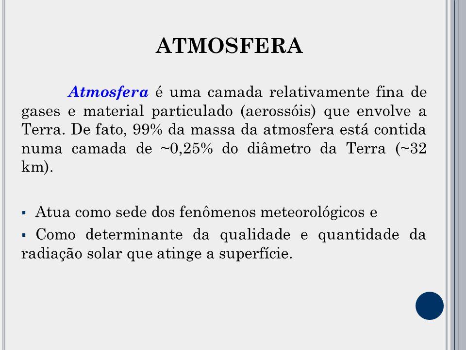 Atmosfera é uma camada relativamente fina de gases e material particulado (aerossóis) que envolve a Terra.