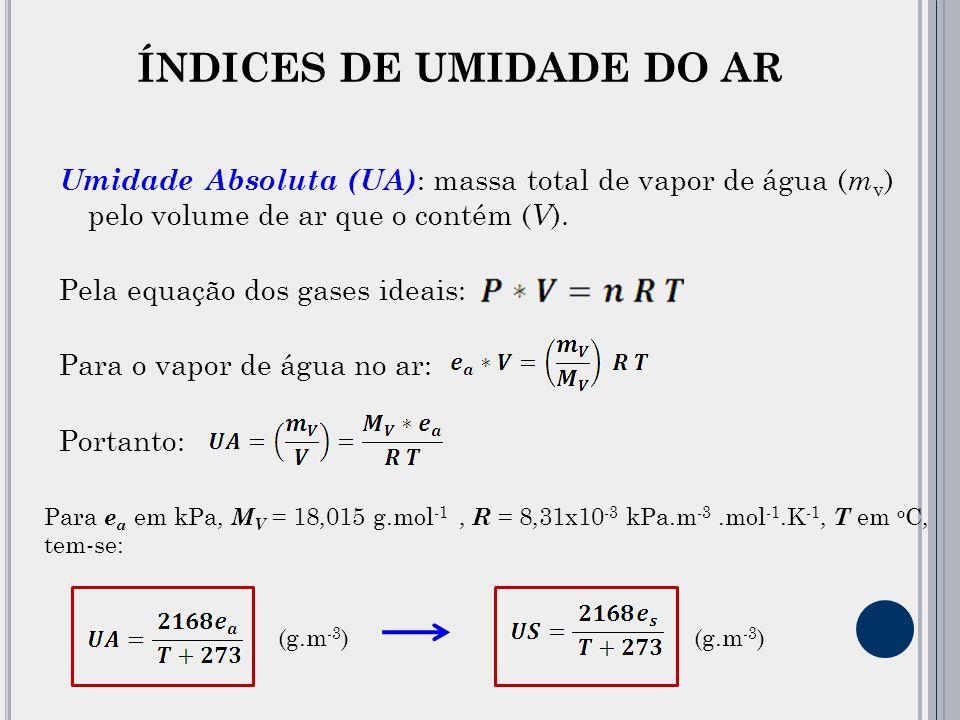 Umidade Absoluta (UA) : massa total de vapor de água ( m v ) pelo volume de ar que o contém ( V ).