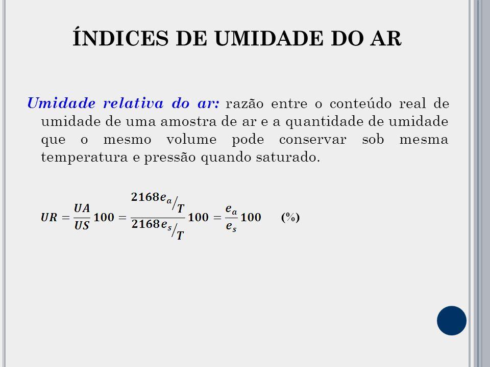 Umidade relativa do ar: razão entre o conteúdo real de umidade de uma amostra de ar e a quantidade de umidade que o mesmo volume pode conservar sob mesma temperatura e pressão quando saturado.