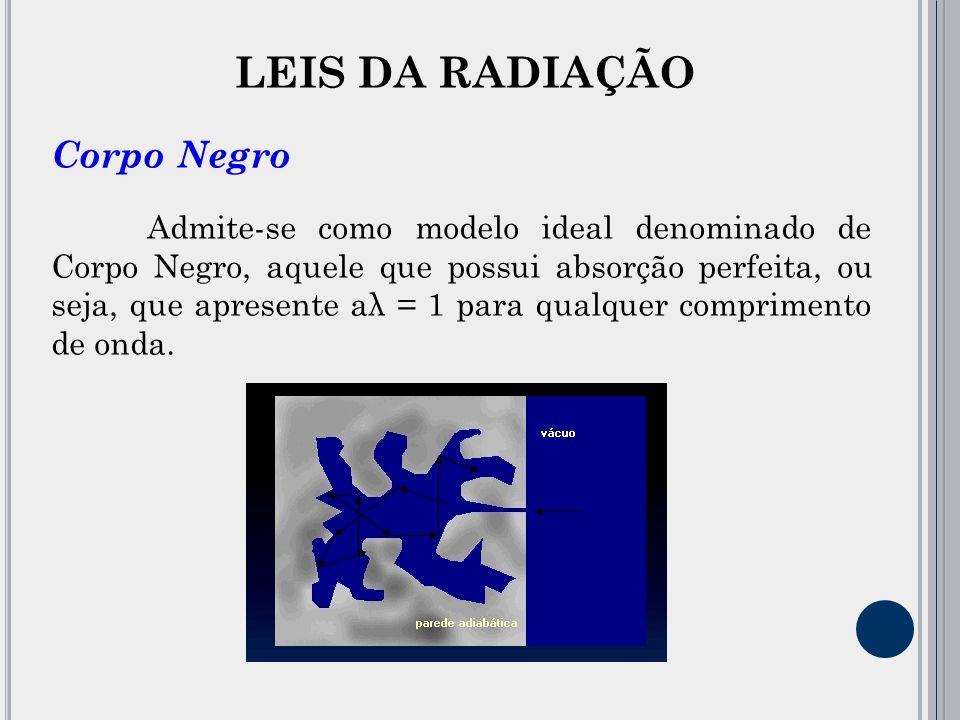 LEIS DA RADIAÇÃO Corpo Negro Admite-se como modelo ideal denominado de Corpo Negro, aquele que possui absorção perfeita, ou seja, que apresente aλ = 1 para qualquer comprimento de onda.