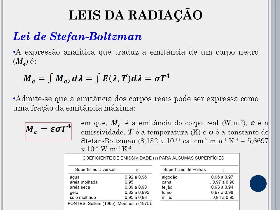 LEIS DA RADIAÇÃO Lei de Stefan-Boltzman A expressão analítica que traduz a emitância de um corpo negro ( M e ) é: Admite-se que a emitância dos corpos reais pode ser expressa como uma fração da emitância máxima: em que, M e é a emitância do corpo real (W.m -2 ), ε é a emissividade, T é a temperatura (K) e σ é a constante de Stefan-Boltzman (8,132 x 10 -11 cal.cm -2.min -1.K -4 = 5,6697 x 10 -8 W.m -2.K -4.