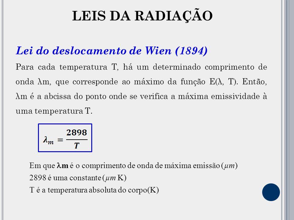 Em que m é o comprimento de onda de máxima emissão (µm) 2898 é uma constante (µm K) T é a temperatura absoluta do corpo(K) Lei do deslocamento de Wien (1894) Para cada temperatura T, há um determinado comprimento de onda λm, que corresponde ao máximo da função E(λ, T).