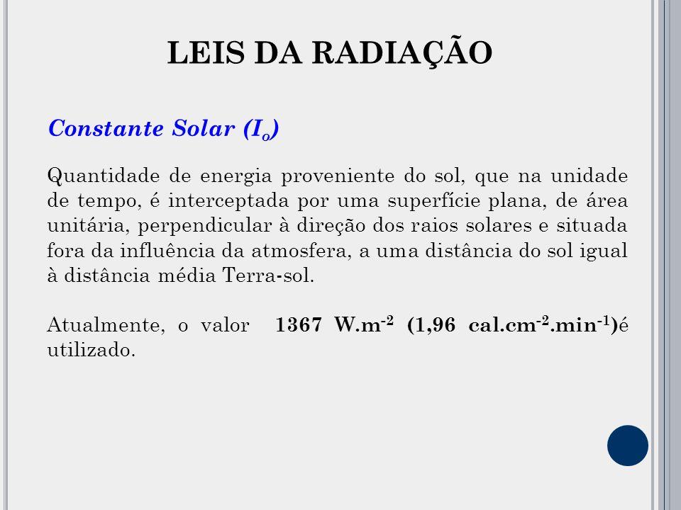 LEIS DA RADIAÇÃO Constante Solar (I o ) Quantidade de energia proveniente do sol, que na unidade de tempo, é interceptada por uma superfície plana, de área unitária, perpendicular à direção dos raios solares e situada fora da influência da atmosfera, a uma distância do sol igual à distância média Terra-sol.