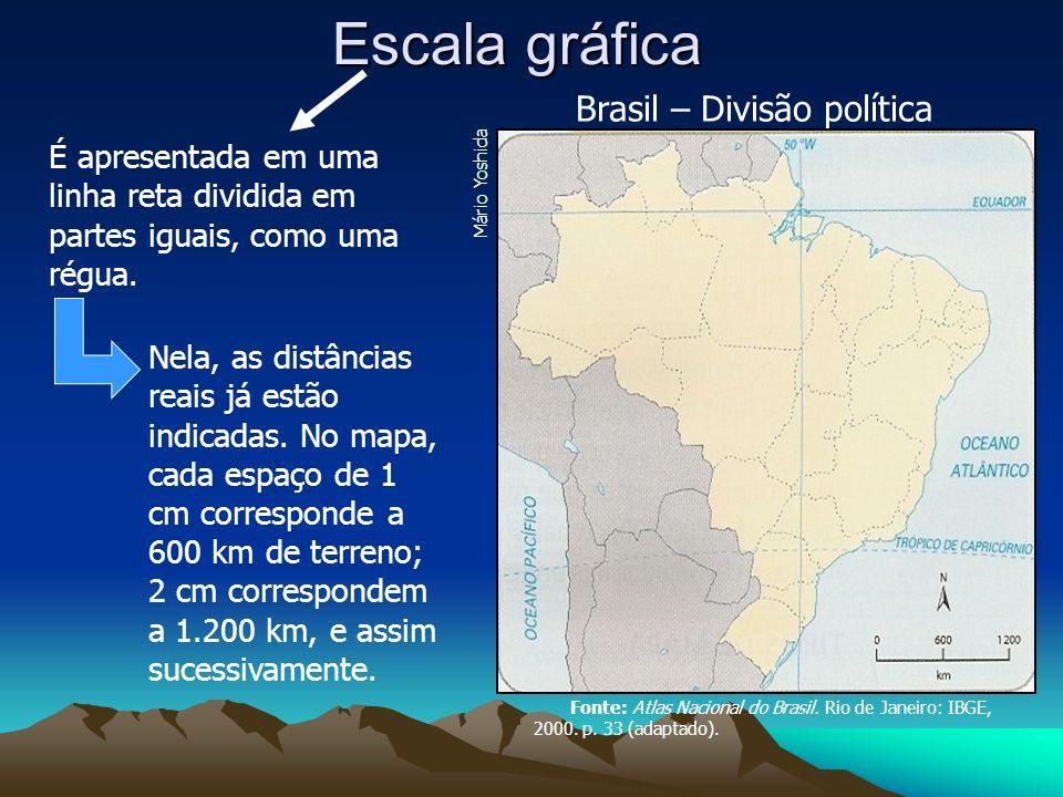Escala gráfica Brasil – Divisão política Nela, as distâncias reais já estão indicadas. No mapa, cada espaço de 1 cm corresponde a 600 km de terreno; 2