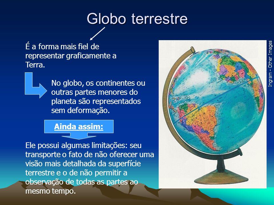 Globo terrestre Ingram - Other Images Ele possui algumas limitações: seu transporte o fato de não oferecer uma visão mais detalhada da superfície terr