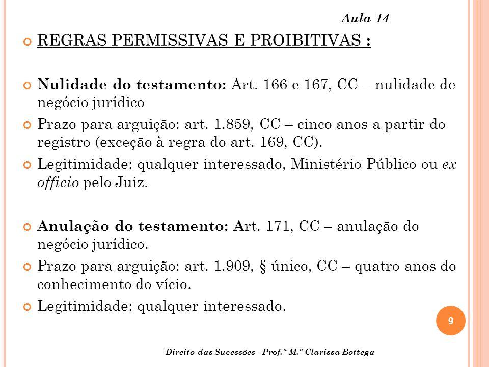 9 Direito das Sucessões - Prof.ª M.ª Clarissa Bottega Aula 14 REGRAS PERMISSIVAS E PROIBITIVAS : Nulidade do testamento: Art. 166 e 167, CC – nulidade