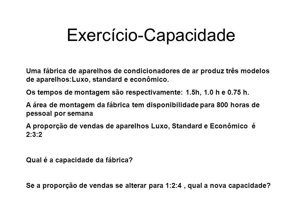 Exercício-Capacidade Uma fábrica de aparelhos de condicionadores de ar produz três modelos de aparelhos:Luxo, standard e econômico.