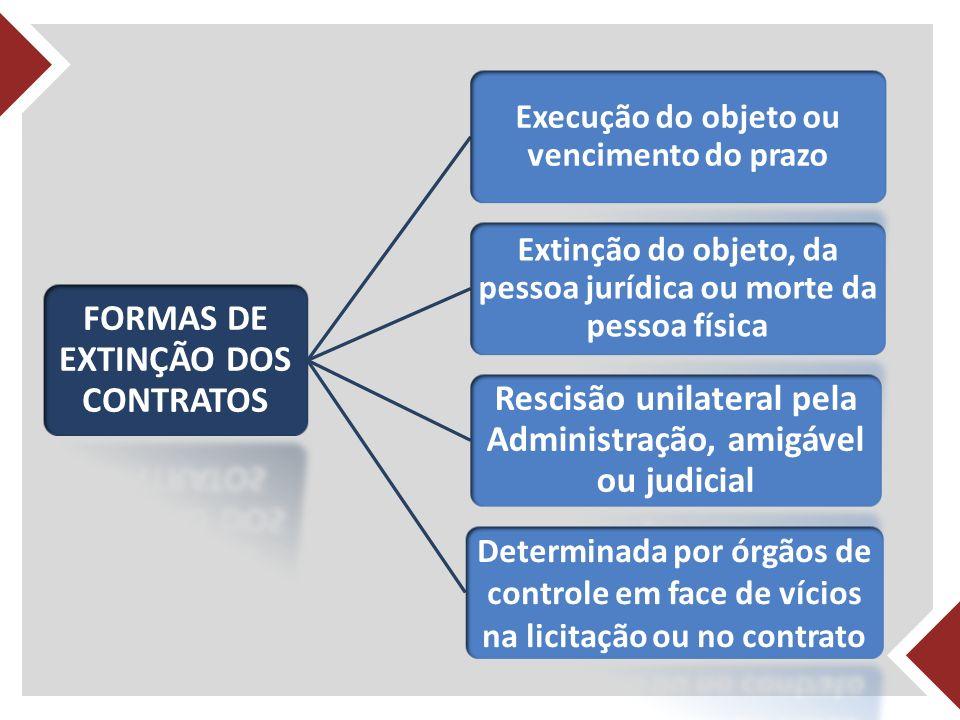 Decisão motivada adotada pela autoridade competente quanto à aplicação de determinadas sanções e/ou rescisão contratual.
