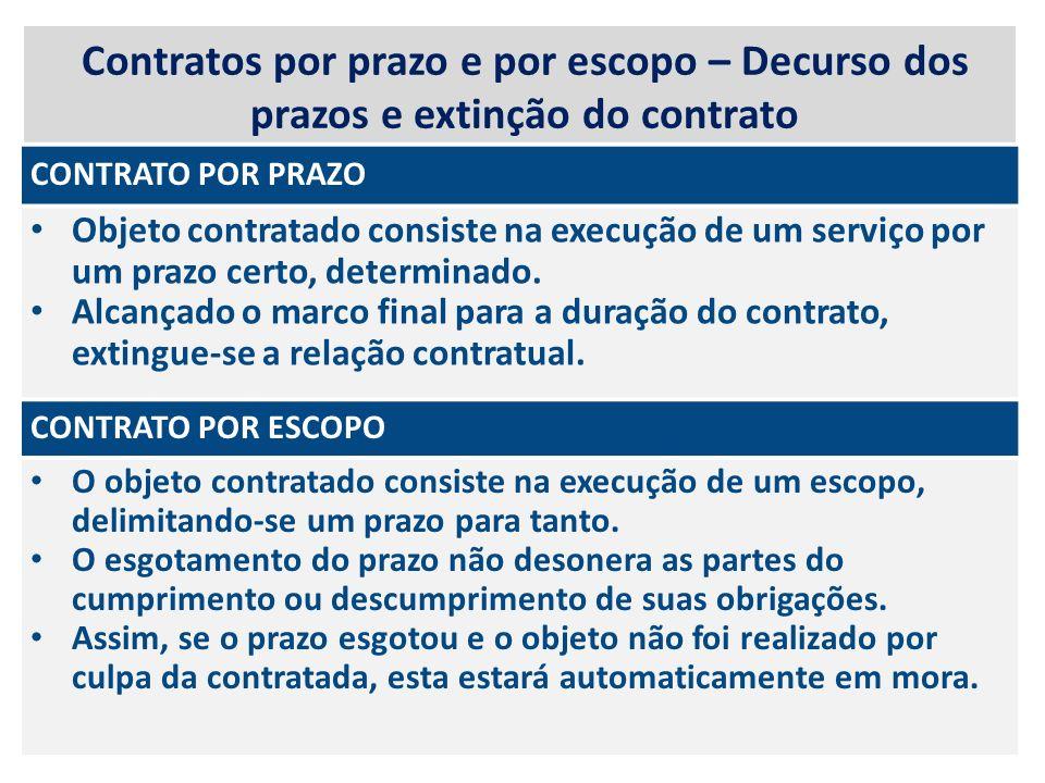 Código de Defesa do Consumidor e Mercado: parâmetros para definição dos prazos de garantia contratual (do objeto)