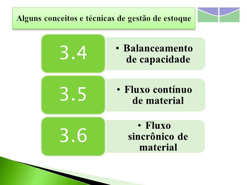 Balanceamento de capacidade 3.4 Fluxo contínuo de material 3.5 Fluxo sincrônico de material 3.6
