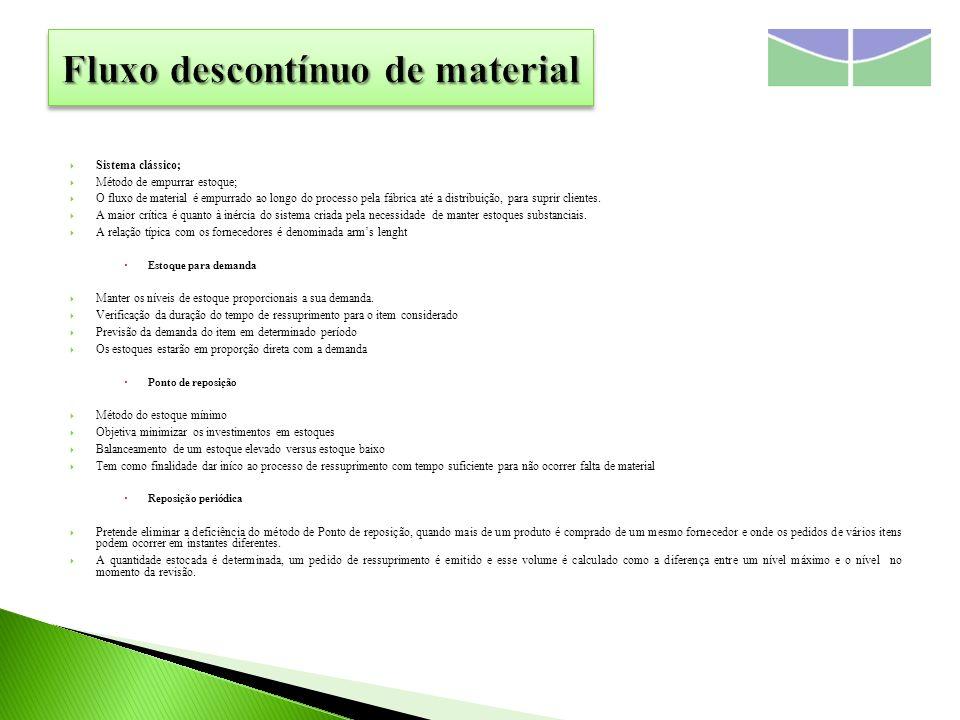 Sistema clássico; Método de empurrar estoque; O fluxo de material é empurrado ao longo do processo pela fábrica até a distribuição, para suprir client