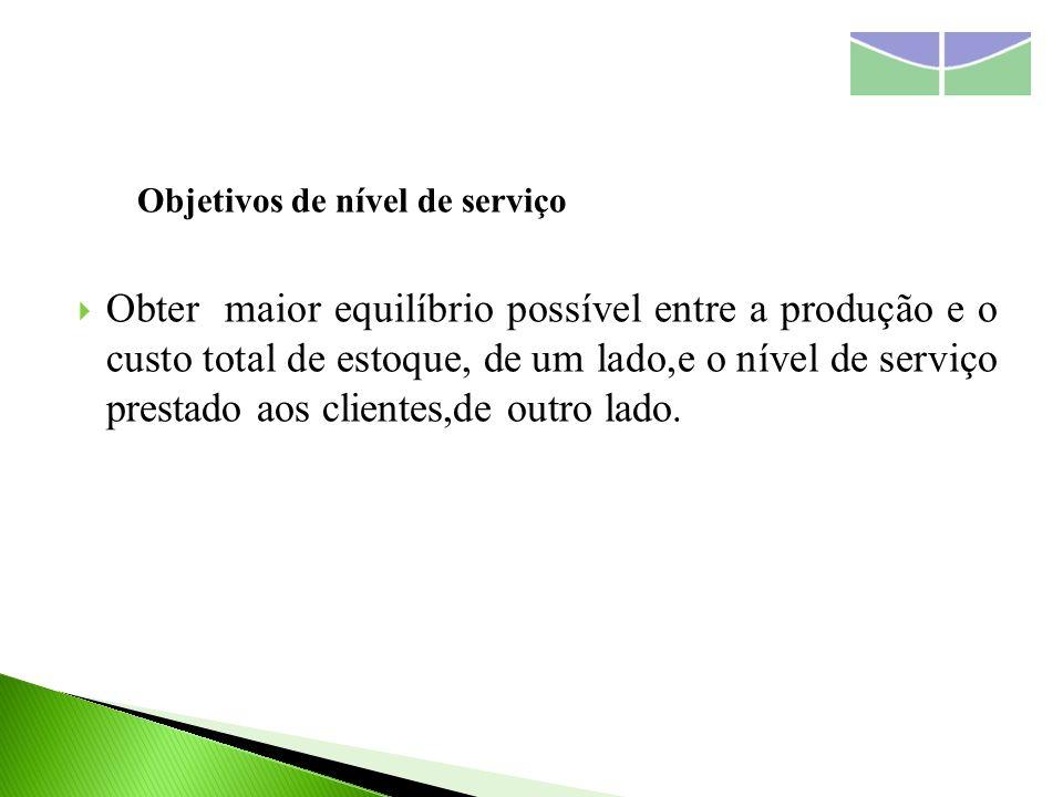Objetivos de nível de serviço Obter maior equilíbrio possível entre a produção e o custo total de estoque, de um lado,e o nível de serviço prestado ao