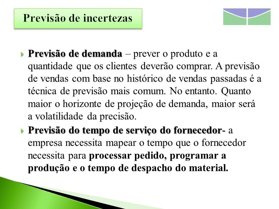 2 Gestão de estoques 2.1 Objetivos da gestão de negócios