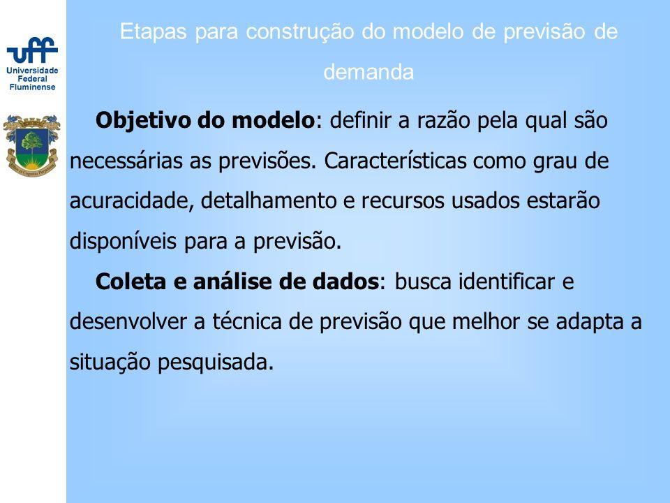 Etapas para construção do modelo de previsão de demanda Objetivo do modelo: definir a razão pela qual são necessárias as previsões. Características co