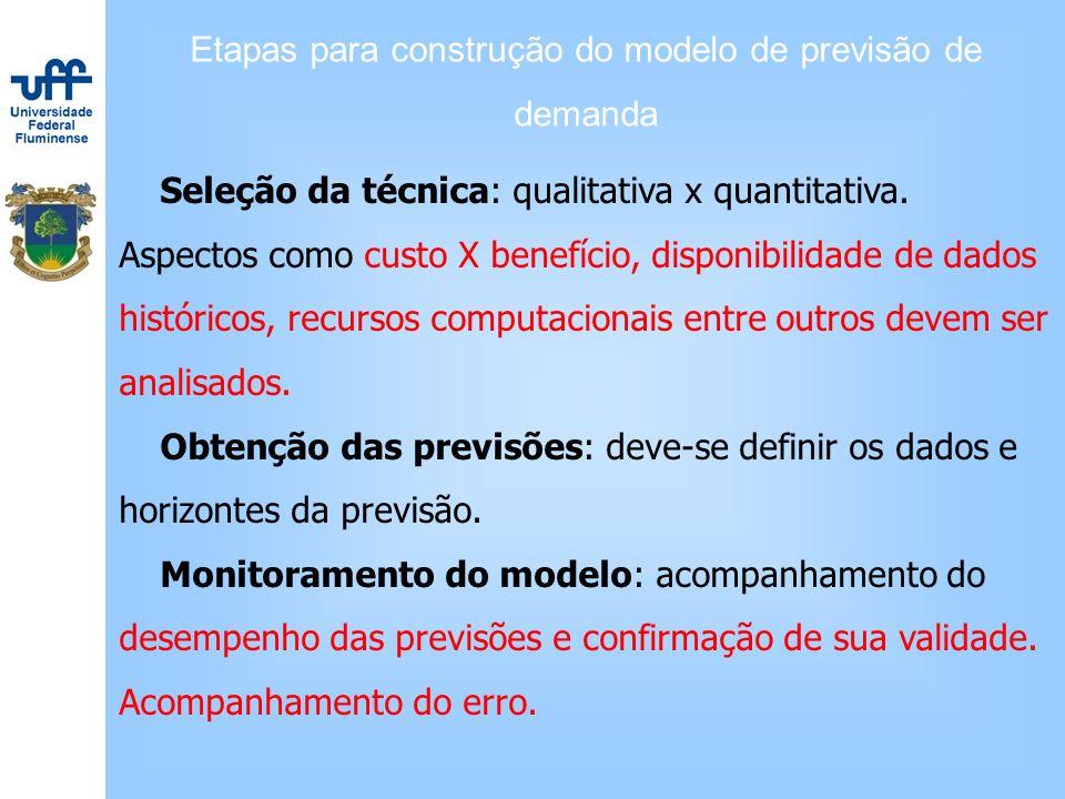 Etapas para construção do modelo de previsão de demanda Seleção da técnica: qualitativa x quantitativa. Aspectos como custo X benefício, disponibilida