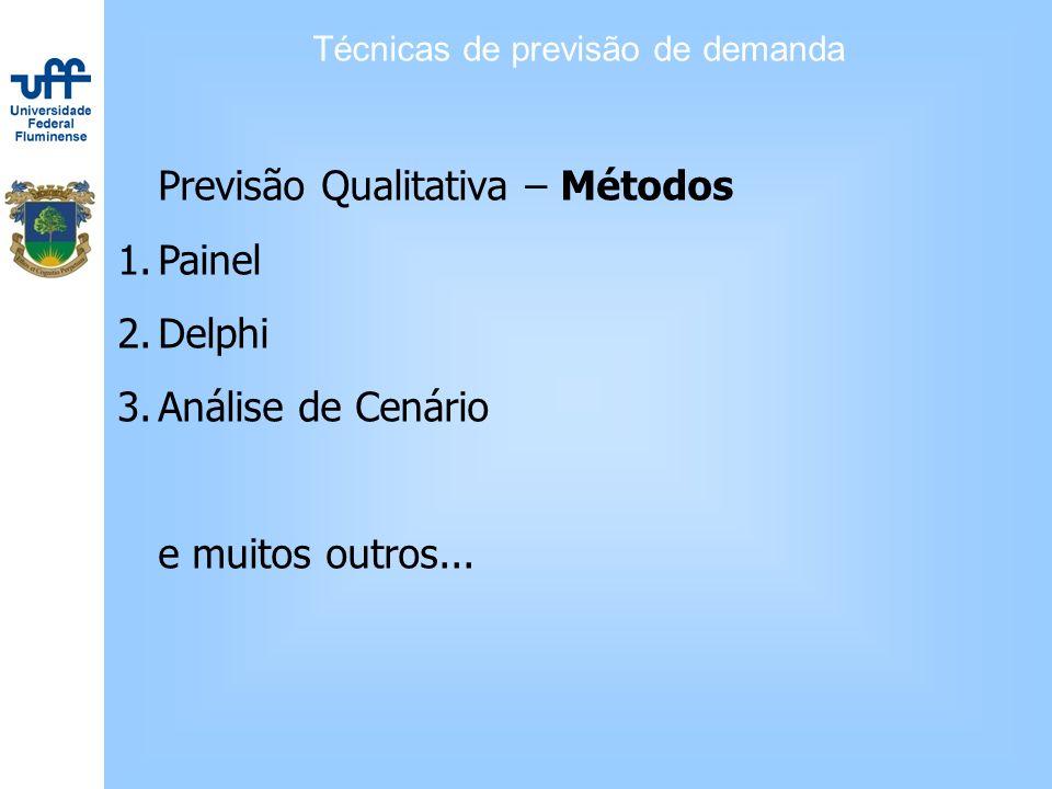 Técnicas de previsão de demanda Previsão Qualitativa – Métodos 1.Painel 2.Delphi 3.Análise de Cenário e muitos outros...