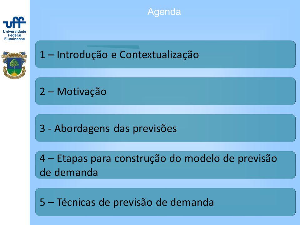 1 – Introdução e Contextualização 2 – Motivação 3 - Abordagens das previsões 4 – Etapas para construção do modelo de previsão de demanda 5 – Técnicas
