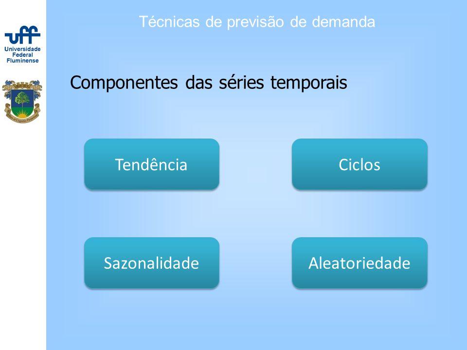 Técnicas de previsão de demanda Componentes das séries temporais Tendência Ciclos Sazonalidade Aleatoriedade