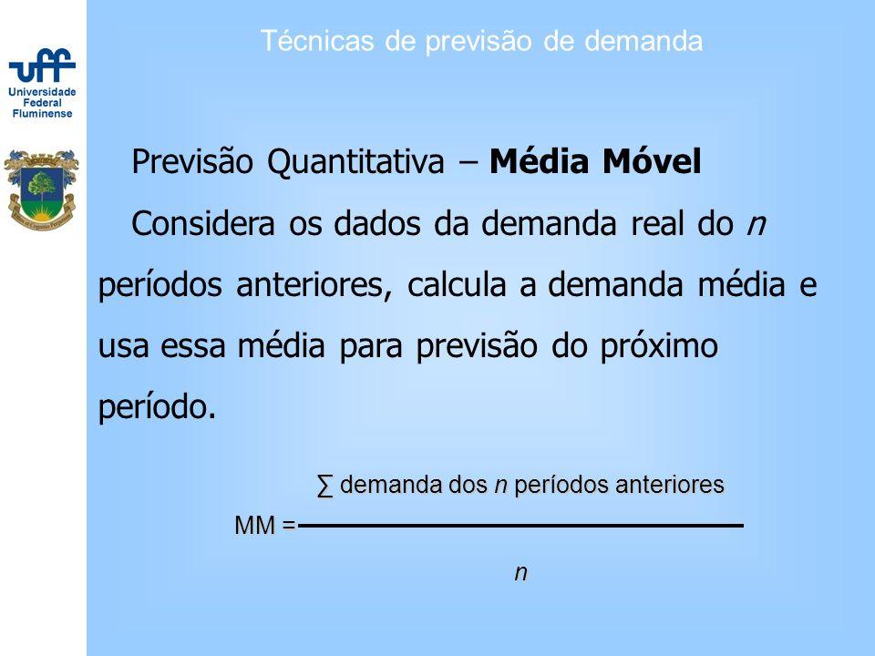 Técnicas de previsão de demanda Previsão Quantitativa – Média Móvel Considera os dados da demanda real do n períodos anteriores, calcula a demanda méd