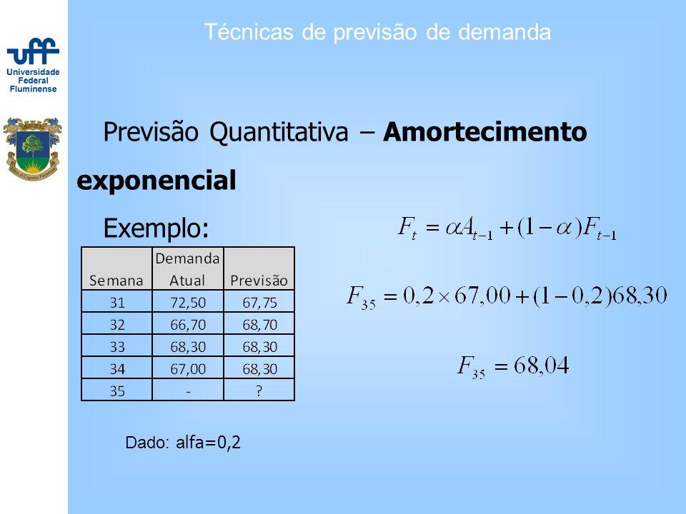 Técnicas de previsão de demanda Previsão Quantitativa – Amortecimento exponencial Exemplo: Dado: a lfa=0,2
