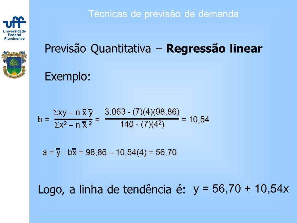 Técnicas de previsão de demanda Previsão Quantitativa – Regressão linear Exemplo: b = = = 10,54 xy – n x y xy – n x y x 2 – n x 2 x 2 – n x 2 3.063 -