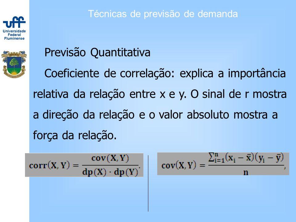 Técnicas de previsão de demanda Previsão Quantitativa Coeficiente de correlação: explica a importância relativa da relação entre x e y. O sinal de r m